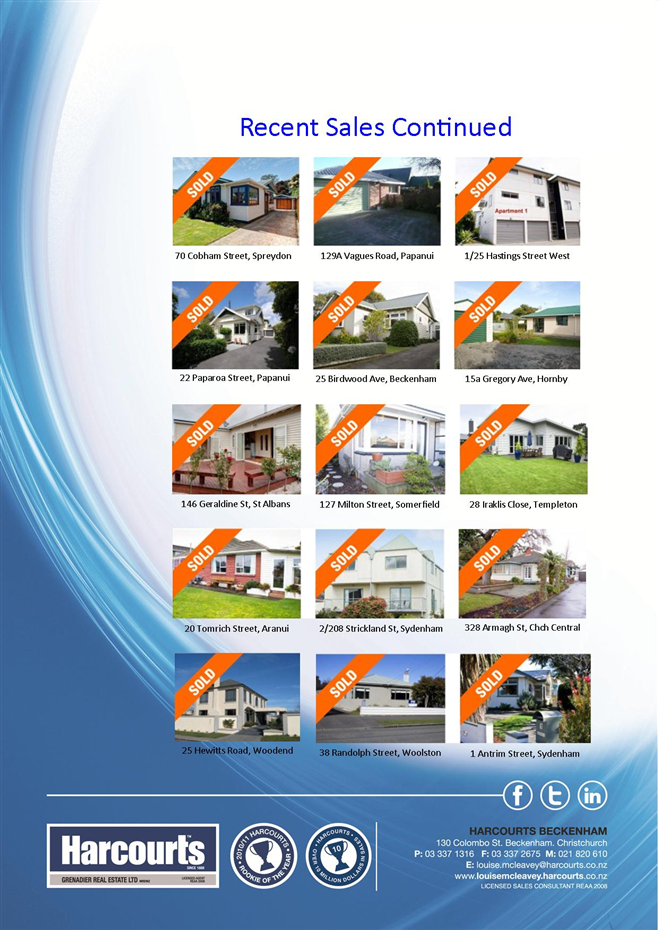 Recent sales Cont