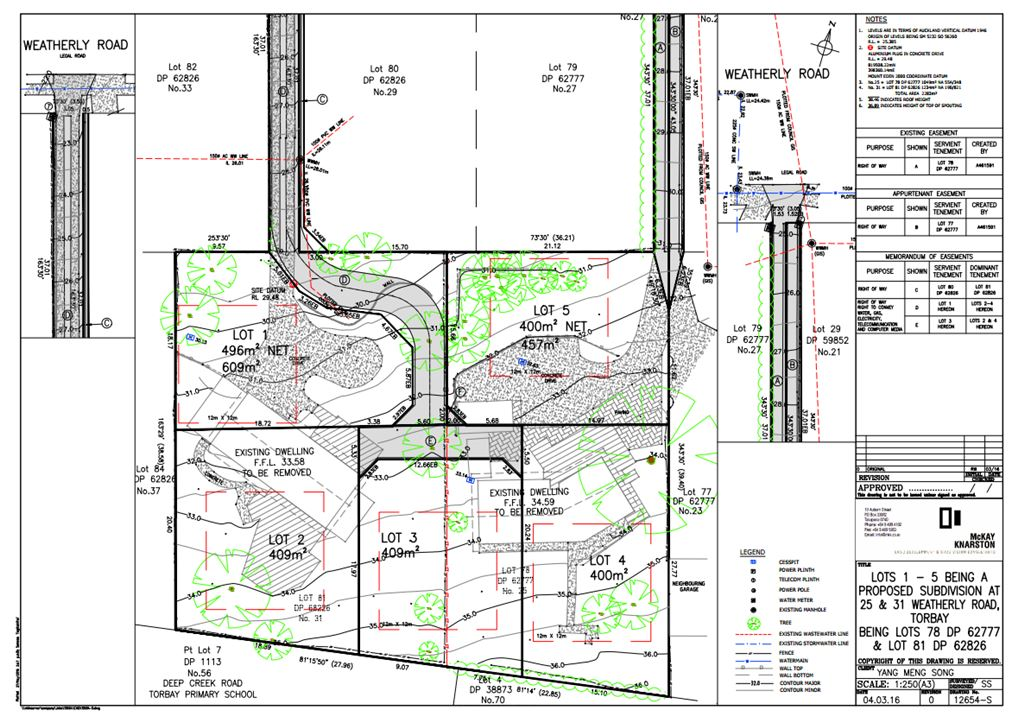 Subdivision consent plan